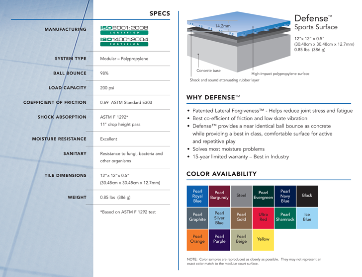 Defense Athletic Surfaces