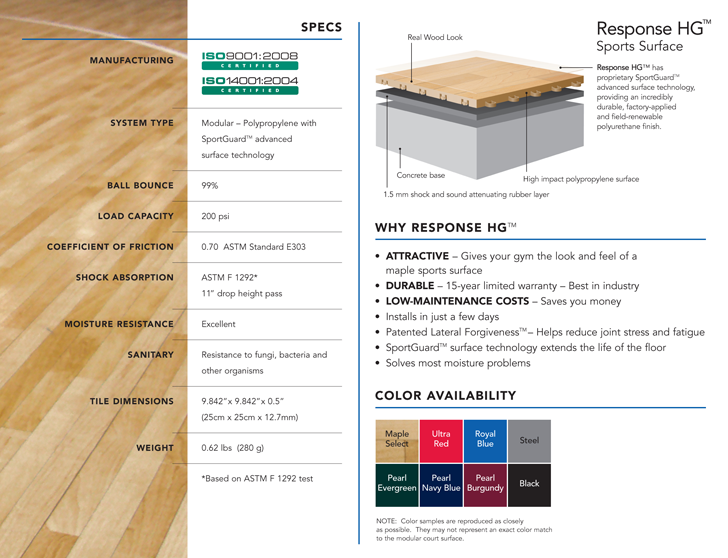 Response HG: Maple Select Athletic Surfaces